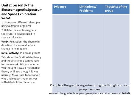Unit 2: Lesson 3- The Electromagnetic Spectrum and Space Exploration