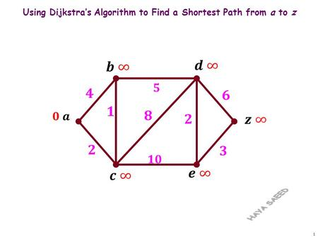 Using Dijkstra's Algorithm to Find a Shortest Path from a to z 1.