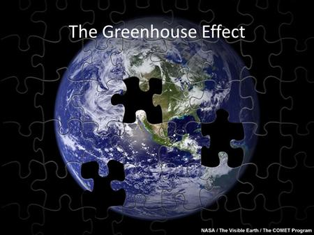 The Greenhouse Effect. Natural process – Earth's surface absorbs infrared radiation from Sun. Gases and clouds in the atmosphere trap this energy and.