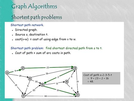 Graph Algorithms Shortest path problems. Graph Algorithms Shortest path problems.