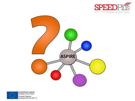 Why ASPIRE? Approximately 20% of 16 – 24 year olds are unemployed.
