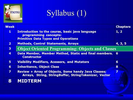 Syllabus (1) WeekChapters 1Introduction to the course, basic java language programming concepts: Primitive Data Types and Operations 1, 2 2Methods, Control.