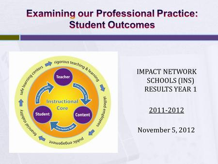 November 5, 2012 IMPACT NETWORK SCHOOLS (INS) RESULTS YEAR 1 2011-2012.