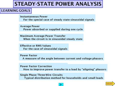STEADY-STATE POWER ANALYSIS LEARNING GOALS Instantaneous Power For the special case of steady state sinusoidal signals Average Power Power absorbed or.