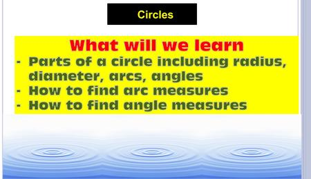 Circles. Parts of a Circle A B C D Radius - segment from center pt to a point on the circle. Ex. AC, BC, DC are all radiuses.