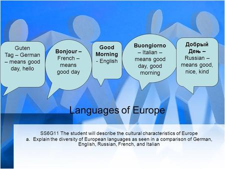 Languages of Europe SS6G11 The student will describe the cultural characteristics of Europe a. Explain the diversity of European languages as seen in a.