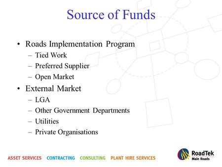 Source of Funds Roads Implementation Program –Tied Work –Preferred Supplier –Open Market External Market –LGA –Other Government Departments –Utilities.
