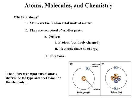 Atoms, Molecules, and Chemistry What are atoms? 1. Atoms are the fundamental units of matter. 2. They are composed of smaller parts: a. Nucleus i. Protons.