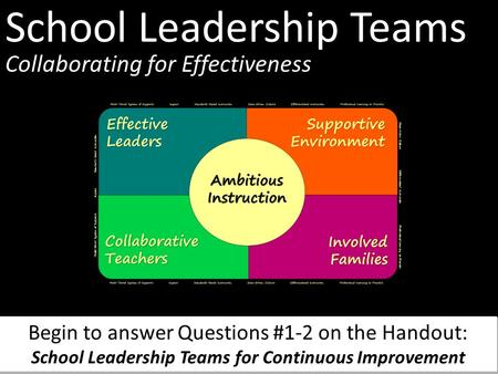 School Leadership Teams Collaborating for Effectiveness Begin to answer Questions #1-2 on the Handout: School Leadership Teams for Continuous Improvement.