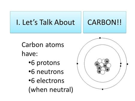 I. Let's Talk About CARBON!! Carbon atoms have: 6 protons 6 neutrons 6 electrons (when neutral)