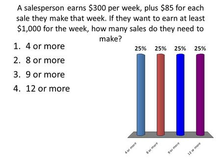 A salesperson earns $300 per week, plus $85 for each sale they make that week. If they want to earn at least $1,000 for the week, how many sales do they.