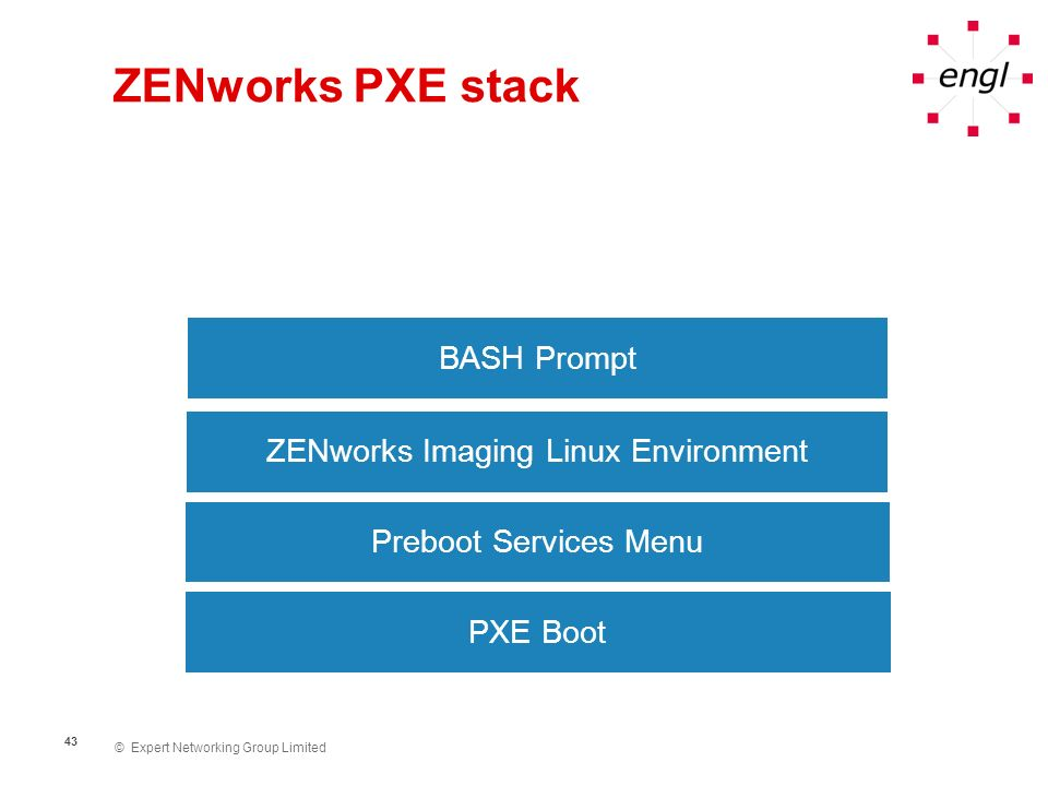 © Expert Networking Group Limited 44 ENGL Zim PXE Boot ZENworks Imaging Linux Environment ENGL Zim