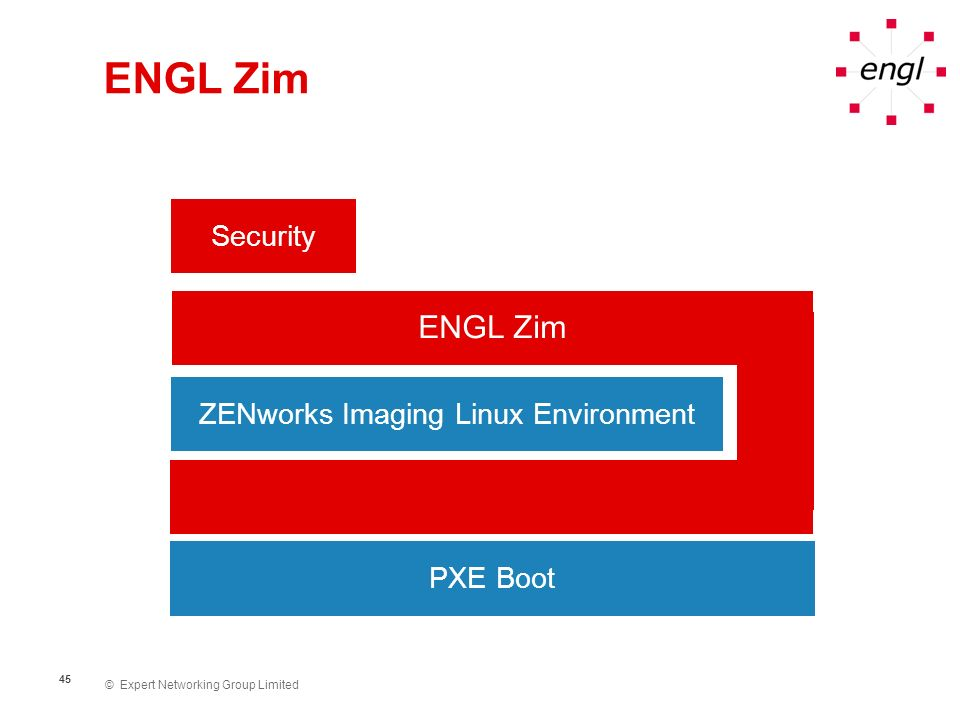 © Expert Networking Group Limited 46 ENGL Zim Enhanced security Prevent unauthorized access to ZENworks imaging Secure ZENworks CDROM/PXE using eDirectory/password Restrict access to the ZENworks BASH prompt Customized messages