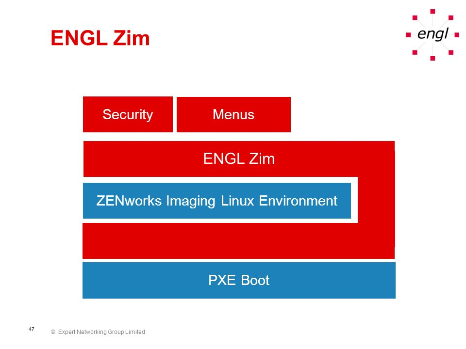 © Expert Networking Group Limited 48 ENGL Zim Imaging Menus Reduce ZENworks training costs Restrict access to the BASH prompt Display imaging menus based on eDirectory identity Low maintenance Minimal training Login… Restore… Go!