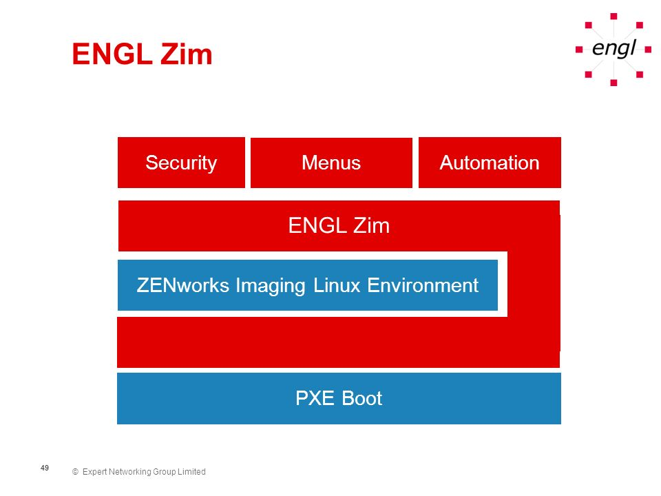 © Expert Networking Group Limited 50 ENGL Zim Automated imaging Base Image Universal Image (post-Sysprep) Add-on Image Hotfixes Add-on Image Novell Components (Client/Agent) Add-on Image ENGL Ztoolkit (build process) Add-on Image Windows OEM Drivers
