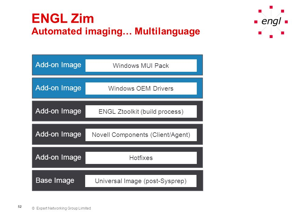 © Expert Networking Group Limited 53 ENGL Zim Automated imaging… Multilanguage ; Site lookup file (sites.ini) ; Example using subnet to identify site [172.16.0.0] TimeZone=China Standard Time SystemLocale=0804 UserLocale=0804 InputLocale=0804:0804 MUI=CHS