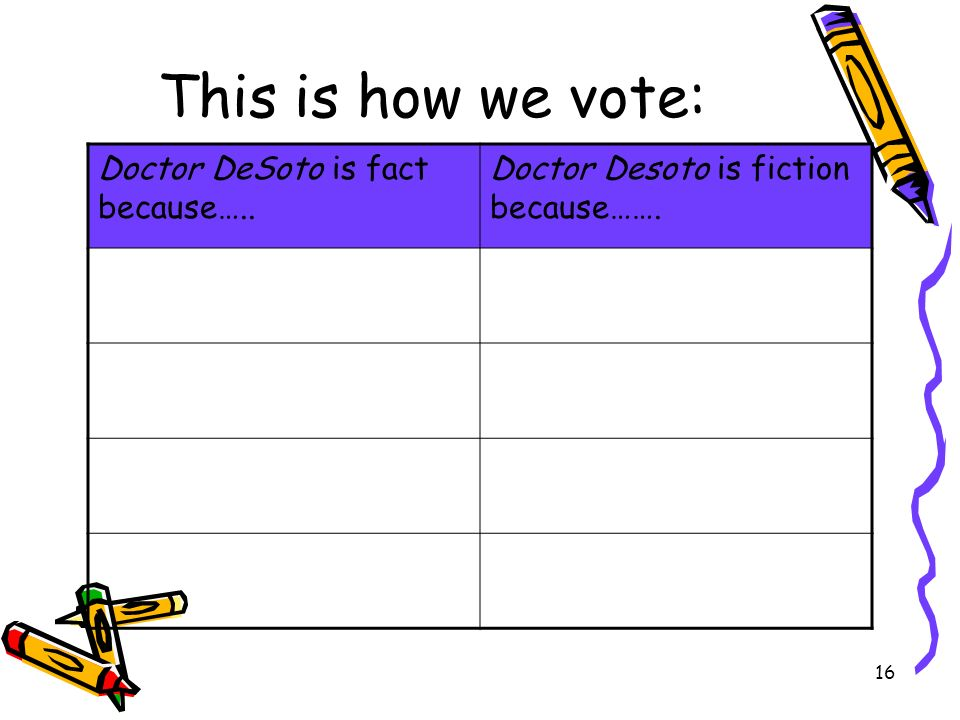 17 This is how we vote: Doctor DeSoto is fact because….. Doctor Desoto is fiction because…….