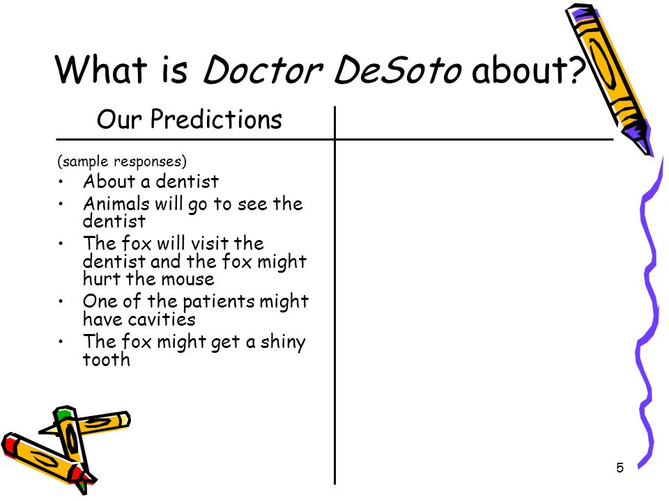 6 What actually happened Actual (sample responses) The mouse is a dentist The fox is planning on eating the dentist The fox had a cavity The fox got a gold tooth Dr DeSoto outfoxed the fox Our Predictions About a dentist Animals will go to see the dentist The fox will visit the dentist and the fox might hurt the mouse One of the patients might have cavities The fox might get a shiny tooth