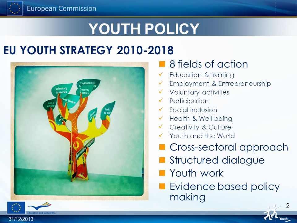 31/12/2013 3 POLICY MANDATE Treaty on Functioning of European Union Article 165 Union action…shall be aimed at encouraging the participation of young people in democratic life in Europe Council Resolution on a Renewed Framework for European Cooperation in the Youth Field 27 Nov.