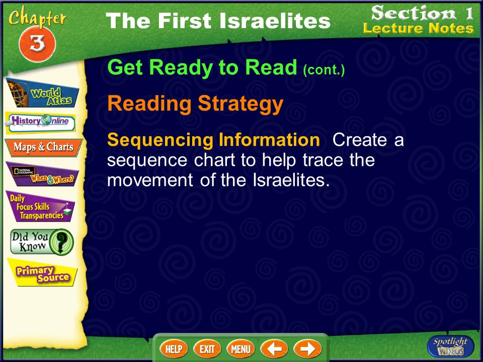 Get Ready to Read (cont.) Reading Strategy Sequencing Information Create a sequence chart to help trace the movement of the Israelites.