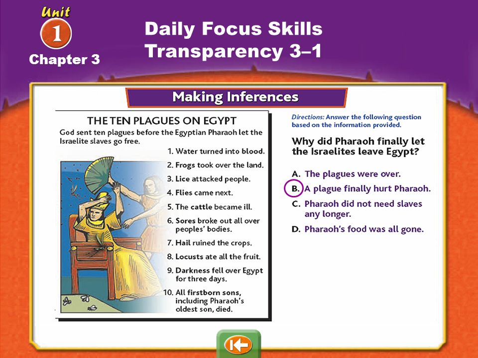 Daily Focus Skills Transparency 3–1 Chapter 3