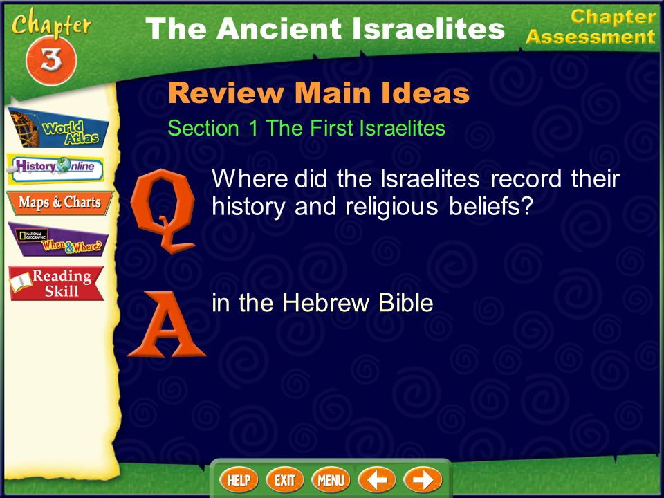 Section 1 The First Israelites Where did the Israelites record their history and religious beliefs.