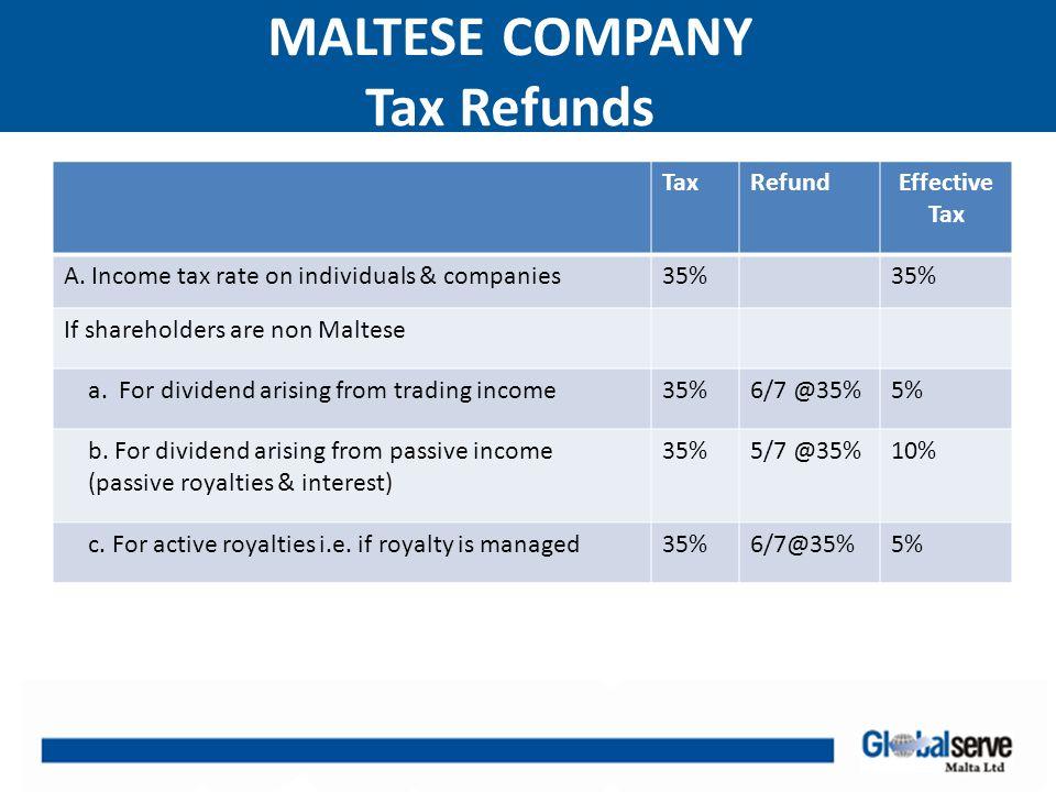 MALTESE COMPANY Tax Refunds TaxRefundEffective Tax B.