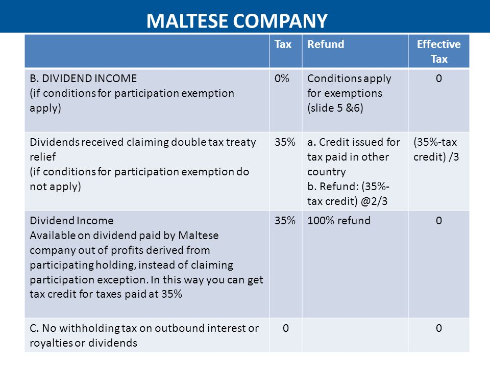 MALTA HOLDING COMPANY HONG KONG MALTA ITALY 0% WHT* Dividend and/or gains Participation exemption Dividends 0% Malta effective tax No withholding tax in terms of domestic law irrespective of tax residence of recipient