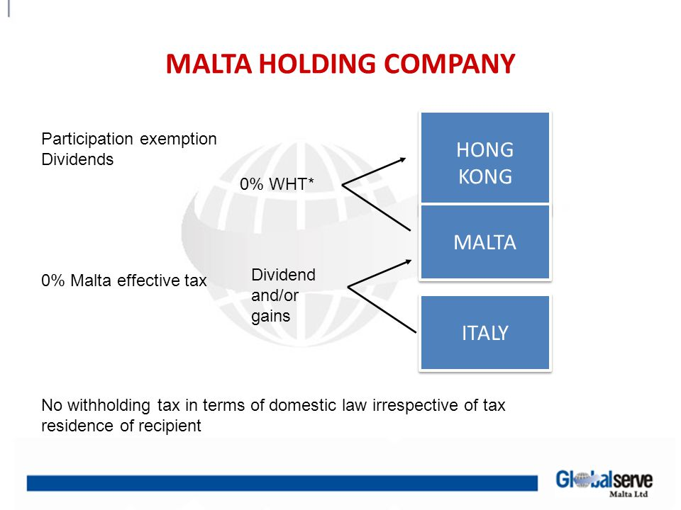 MALTA TRADING COMPANIES PARENT MALTA HOLD company* 0% WHT dividend Combined Overall Malta Effective Tax rate = 5% Two tier Malta structure allows for: -Tax deferral in tax residence of Parent (refund without repatriation) -Refund +dividend recharacterised as dividend No further Malta tax at level of Malta HoldCo (full imputation system) Malta source Income Foreign source income MALTA TRADE company* Tax refund dividend