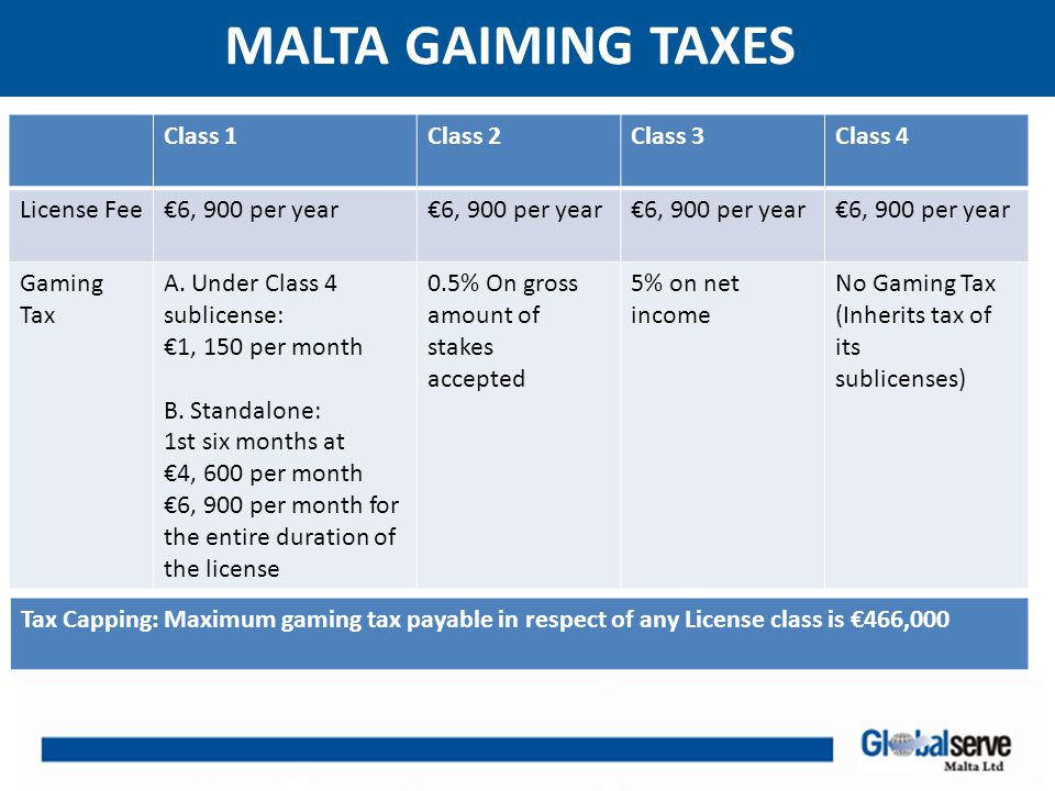 DOUBLE TAX TREATY WITH UKRAINE  Ukraine and Malta signed a tax treaty on 4 September 2013, but the treaty is not yet in force.