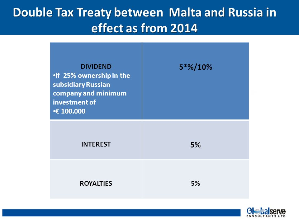 DOUBLE TAX TREATY WITH RUSSIA Russia and Malta signed a Double Tax Treaty on 24 April 2013 which will come into effect in 2014 Withholding tax rates will be: for dividends – 5 % if the beneficial owner is a company which holds directly at least 25 % of the capital of the company paying the dividends and this holding amounts to at least 100,000 Euro; 10% in all other cases; for interest and royalties – 5% as long as they are at the market level.