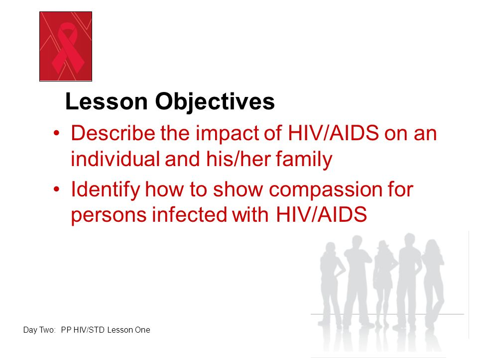 Evidence of Achievement Participation in Class Activity Completion of Lesson Wrap Up #5 Completion of HIV/STD Pre-Test Day Two: PP HIV/STD Lesson One