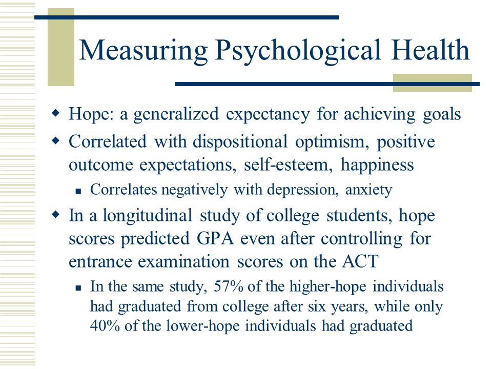 Relationship Between Variables Psych Health (Hope) Autonomy Peer Support Engagement pos.