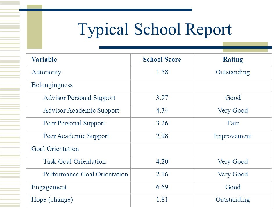 Comparison Study Measurements taken in November/December 2004 and April/May 2005 (end of fall semester to end of spring semester) Data collected from 3 closely-matched schools Two EdVisions schools (Schools A and B) and one traditional school (School C); 231 students in total Located in rural area southwest of Minneapolis within 50 miles of each other Similar demographics and teacher qualities School A uses project-based learning full-time School B uses project-based learning part-time Schools A and B use advisory grouping
