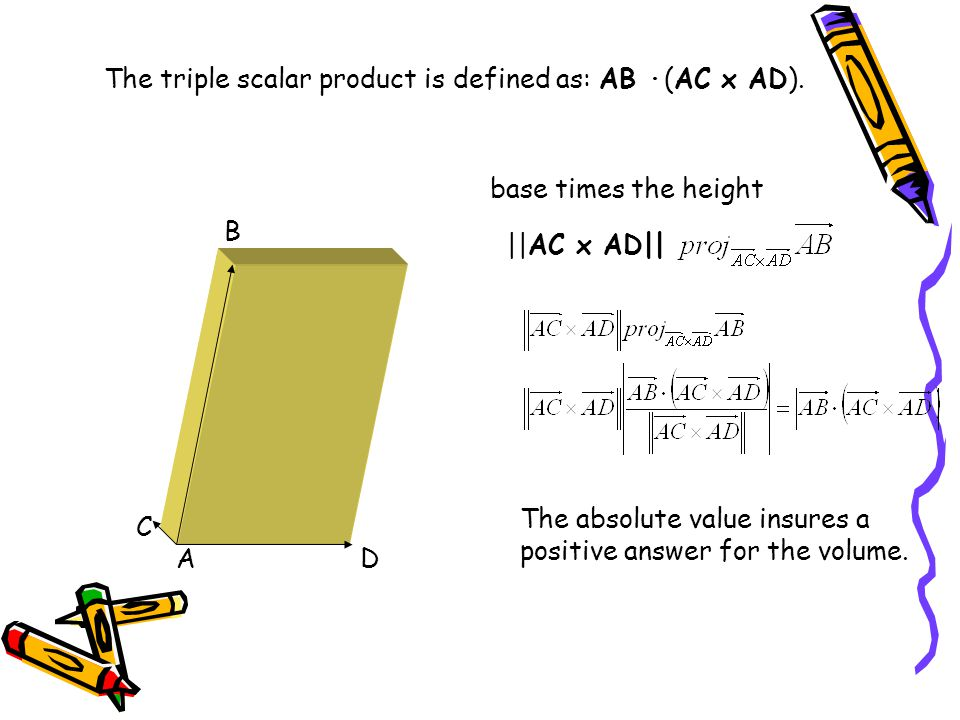 The volume is given by the scalar triple product: AB · (AC X AD).