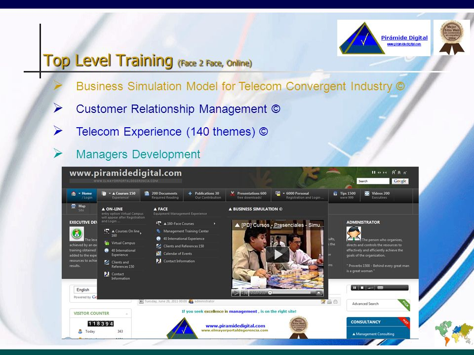 Top Level Training Top Level Training Business Simulation Model for Telecom Convergent Industry ©