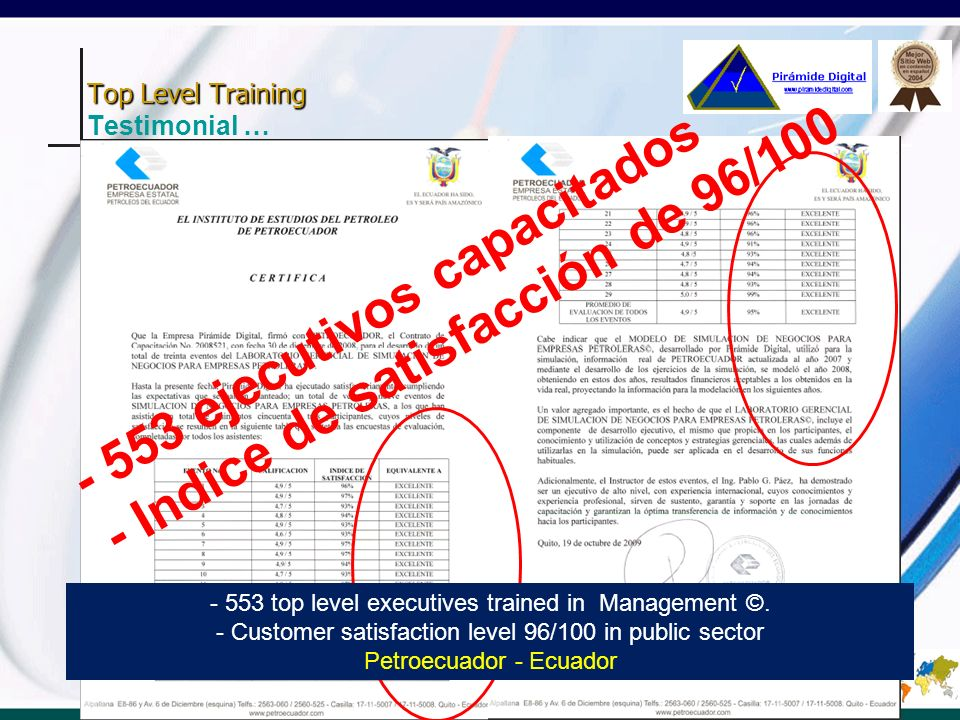 Top Level Training CRM - Customer Relationship Management Strategies to implement CRM World Class Customer solutions Contact Centers management Retention management Certifying Contact Centers Sales management Marketing management Revenue Assurance IP Entrepreneurship