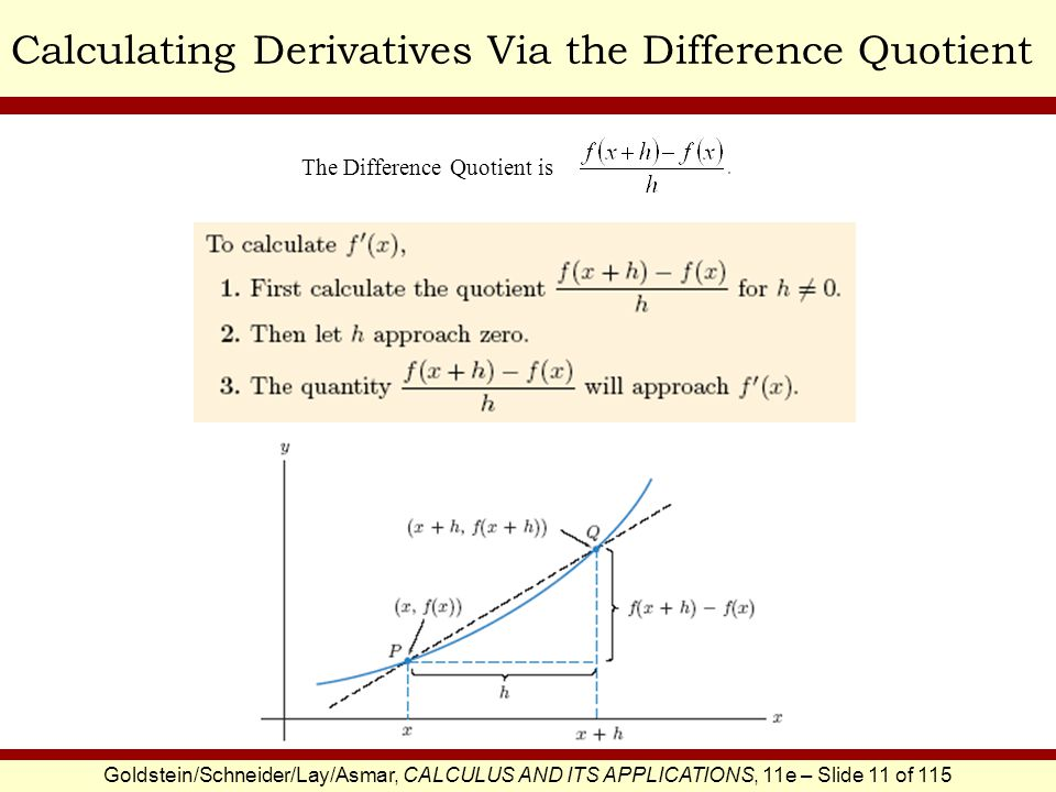 Goldstein/Schneider/Lay/Asmar, CALCULUS AND ITS APPLICATIONS, 11e – Slide 12 of 115 Calculating Derivatives Via the Difference QuotientEXAMPLE SOLUTION Apply the three-step method to compute the derivative of the following function: This is the difference quotient.