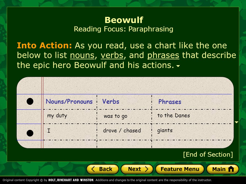 Into Action: As you read, use a chart like the one below to list nouns, verbs, and phrases that describe the epic hero Beowulf and his actions.nounsverbsphrases Beowulf Reading Focus: Paraphrasing Nouns/Pronouns my duty Phrases to the Danes I Verbs was to go drove / chased giants [End of Section]
