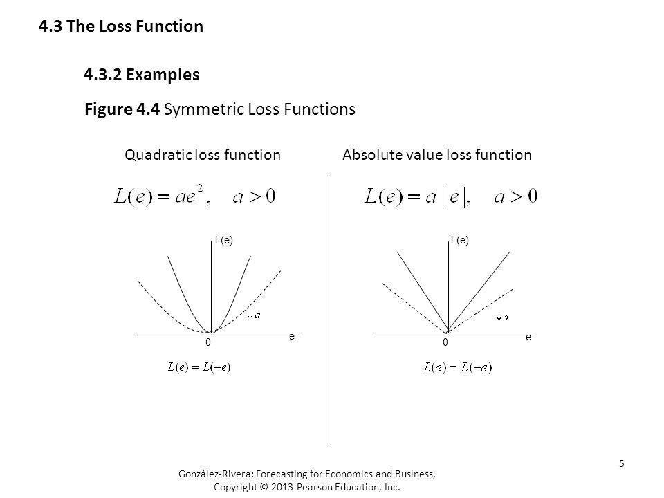 6 Figure 4.5 Asymmetric Loss Functions González-Rivera: Forecasting for Economics and Business, Copyright © 2013 Pearson Education, Inc.