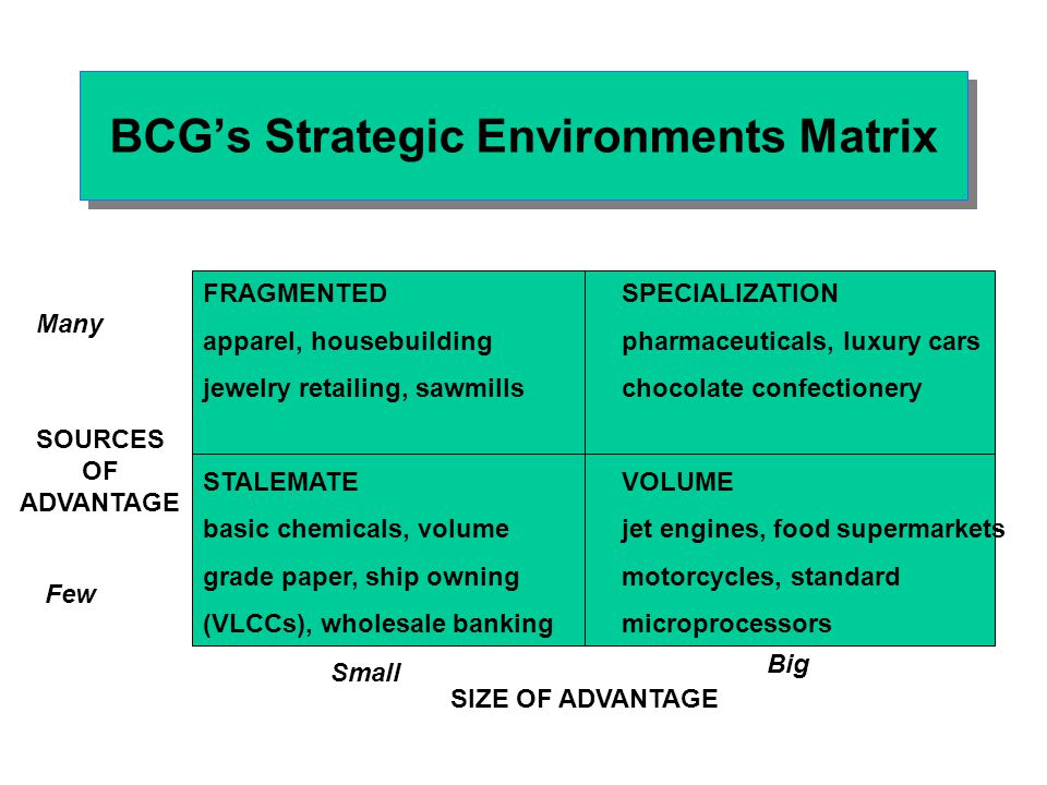 BCG Analysis of the Strategic Characteristics of Specialization Businesses high low ENVIRONMENTAL VARIABILITY ABILITY TO SYSTEMATIZE low high CREATIVE EXPERIMENTAL fashion, toiletries, magazines general publishing food products PERCEPTIVE ANALYTICAL high tech luxury cars, confectionery paper towels