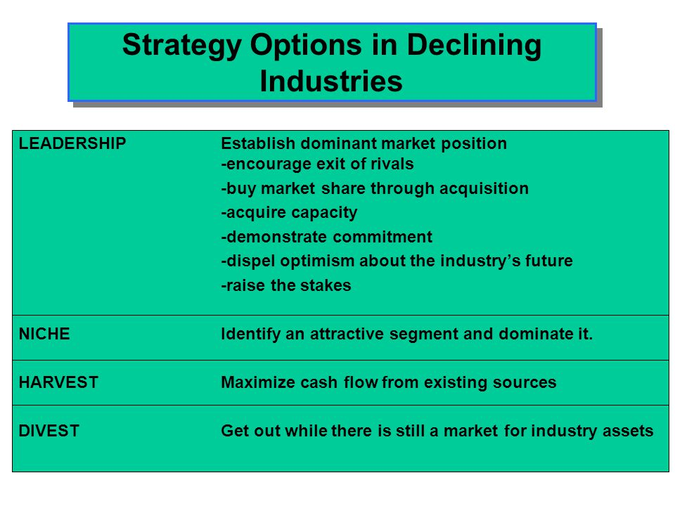 Selecting a Strategy in a Declining Industry COMPANY'S COMPETITIVE POSITION Strengths in remaining Lacks strength in demand pockets remaining demand pocket Favorable LEADERSHIP HARVEST INDUSTRY to or or STRUCTURE decline NICHE DIVEST Unfavorable NICHE DIVEST to or QUICKLY decline HARVEST