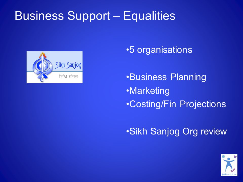 Business Support – Procurement Costing & pricing Tender preparation Procurement ready Partnerships & consortia Kilwinning Community Sports Club Annexe Communities DRECT Access to Employment Ayr Central Advocacy Partners
