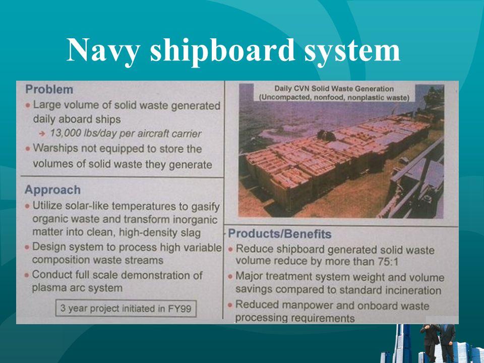 Navy Shipboard System – contd