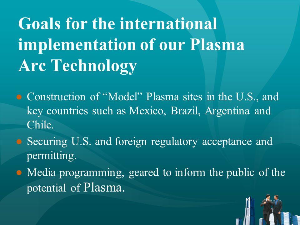 Texas Investment Plasma Technology Texas Investment Plasma Technology