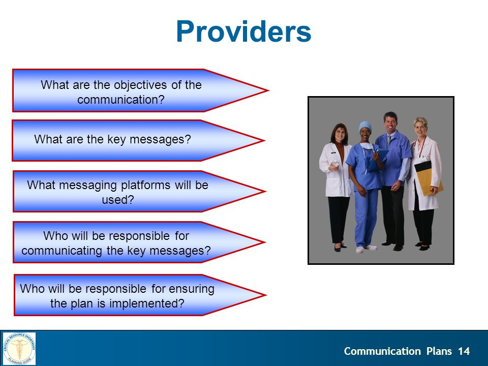15Communication Plans Patients What are the objectives of the communication.