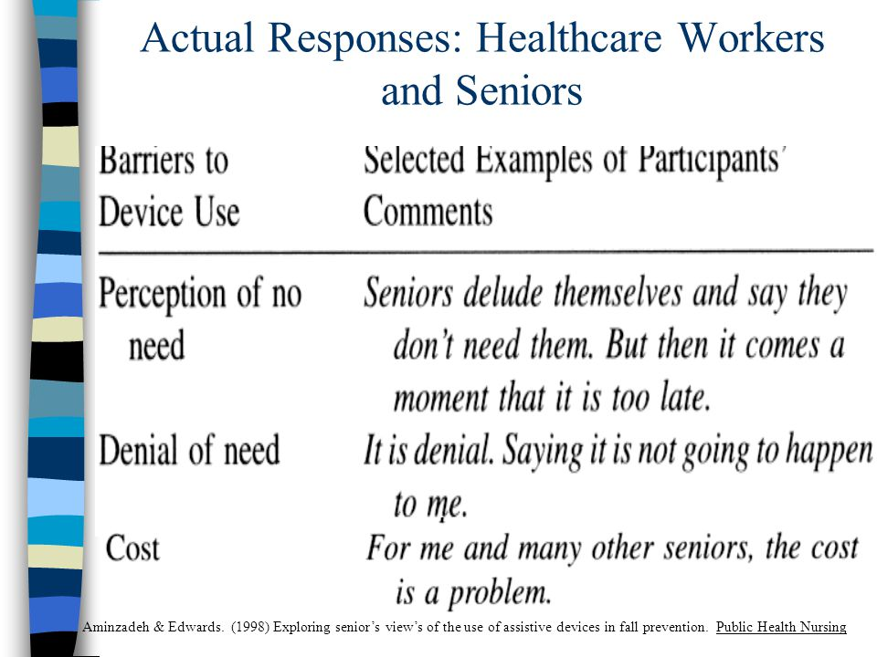 Actual Responses: Healthcare Workers and Seniors Aminzadeh & Edwards.