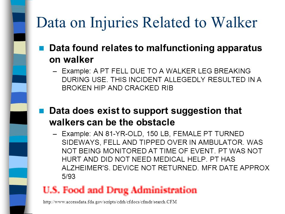 Data on Injuries Related to Walker Data found relates to malfunctioning apparatus on walker –Example: A PT FELL DUE TO A WALKER LEG BREAKING DURING USE.