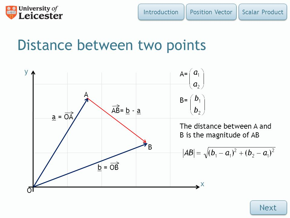 Questions: IntroductionPosition VectorScalar Product x y O A B C 642642 -2 2 4 6 What is the position vector BC.