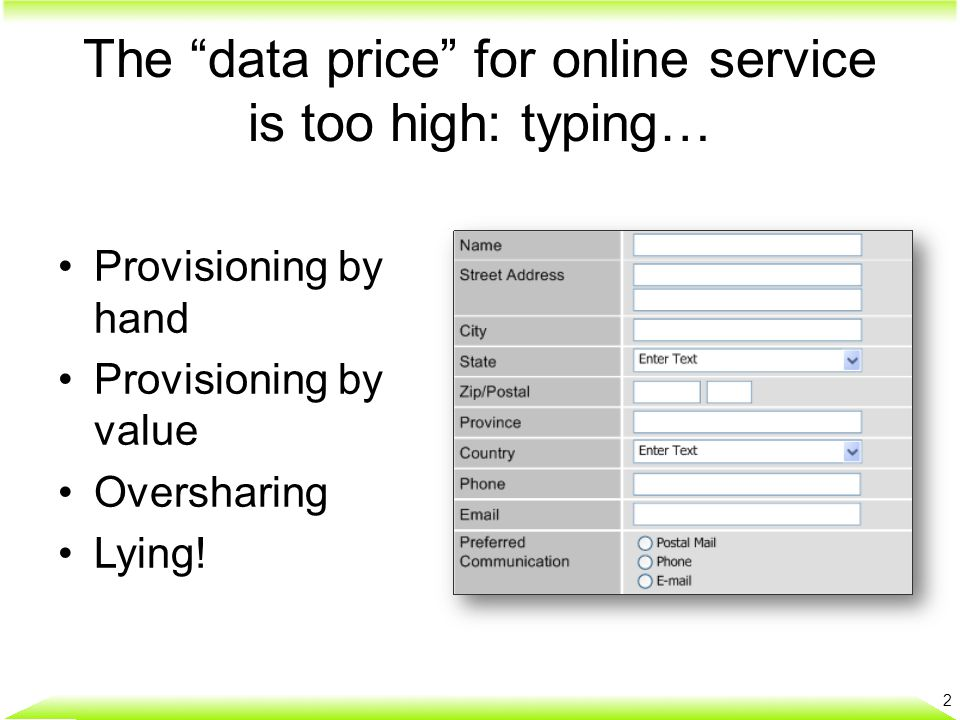 The data price for online service is too high: connecting… Meaningless consent to unfavorable terms Painful, inconsistent, and messy access management Oblivious oversharing 3
